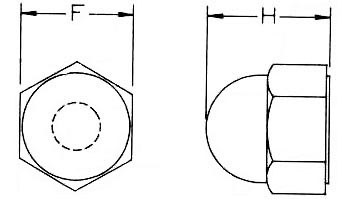 Metric Locking Cap Nuts Dimensions