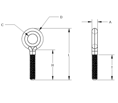 Eye Bolt Dimensions