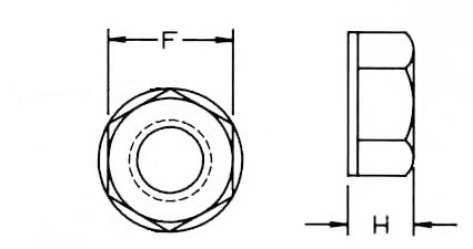 Metric Nylon Lock Nuts Dimensions